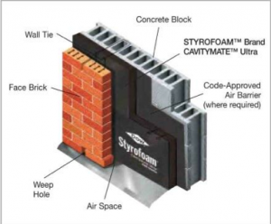 Styrofoam brand cavitymate ultra insulation construction for Foam block wall construction