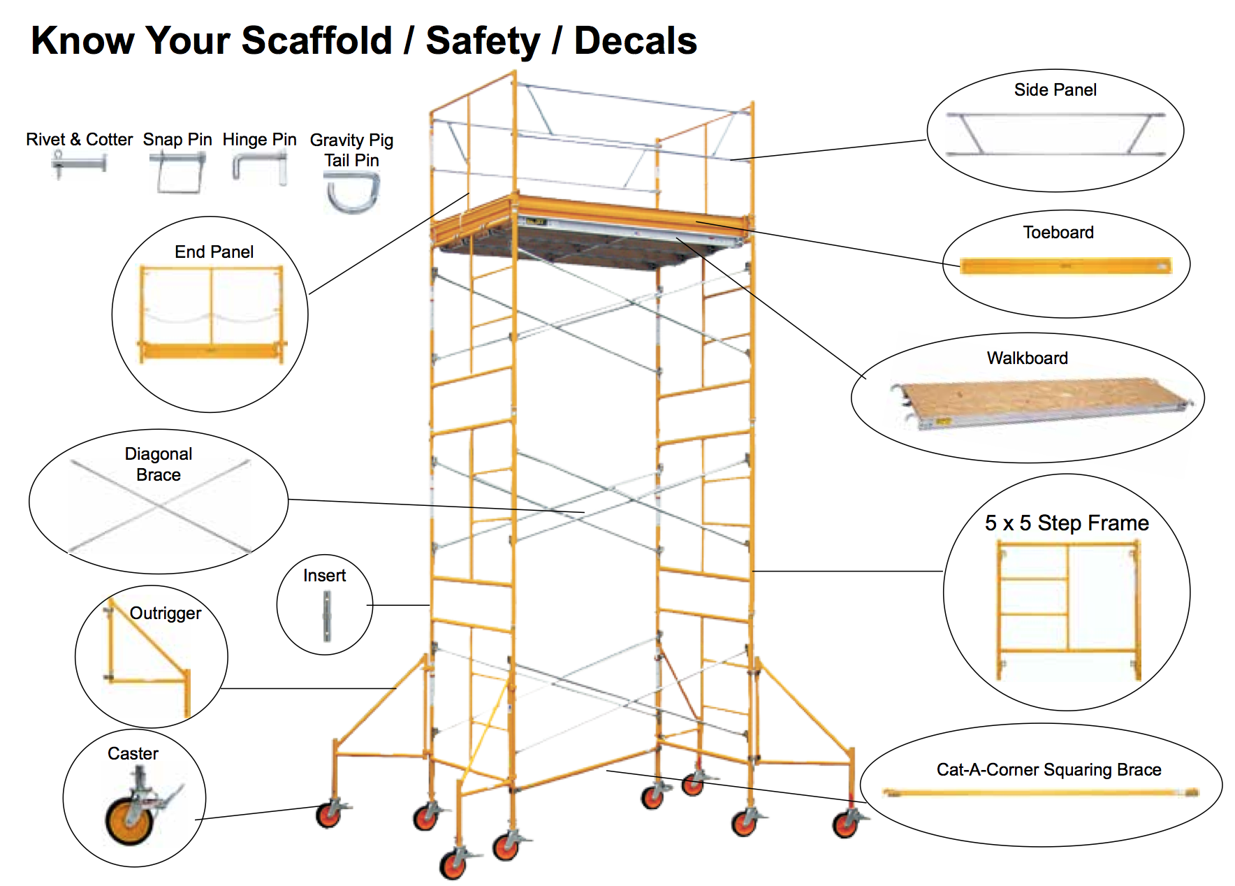 Buy Scaffolding In Rochester And Ithaca Ny From The Duke